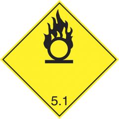 ADR jelentés, ADR tancsadás, veszélyes áru szállítási tanácsadás, veszélyes hulladék szállítás tancsadás